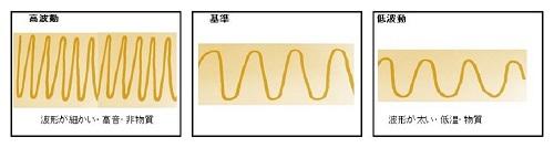 波動の図_出典スピラボ